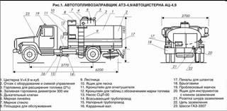 должностная инструкция водителя-топливозаправщика - фото 8